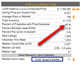 Table-ILHM_Luxury_Market_Report